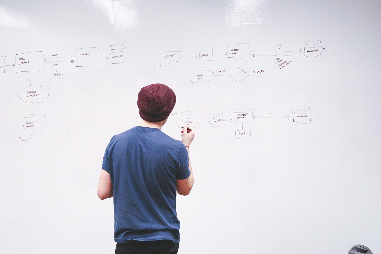 Studium Digital Business Management
